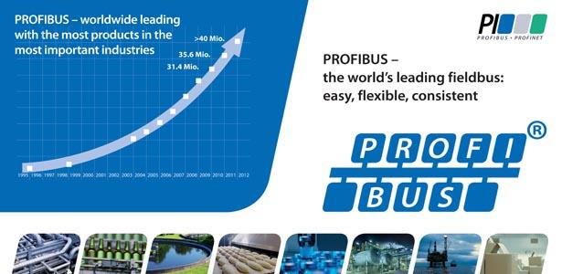 Lees meer over het artikel PROFIBUS wereldwijd met de meeste producten in de belangrijkste industrieën