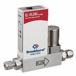 PROFINET flow meter