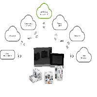 Lees meer over het artikel Machinedata centraal opslaan & analyseren