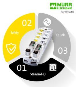 Lees meer over het artikel Standaard IO's, Safety en IO-Link in 1 module